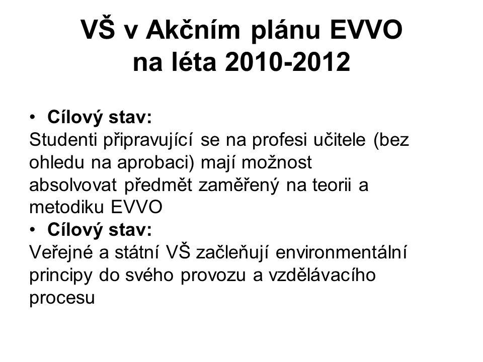 VŠ v Akčním plánu EVVO na léta 2010-2012