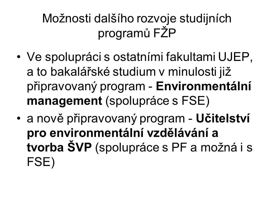 Možnosti dalšího rozvoje studijních programů FŽP