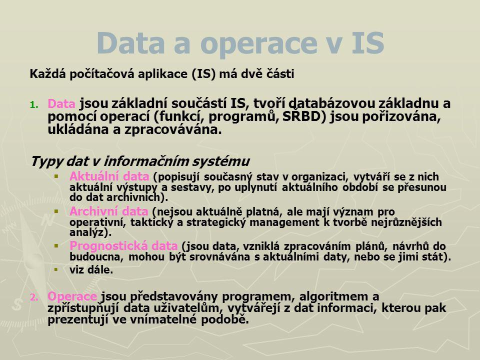 Data a operace v IS Typy dat v informačním systému