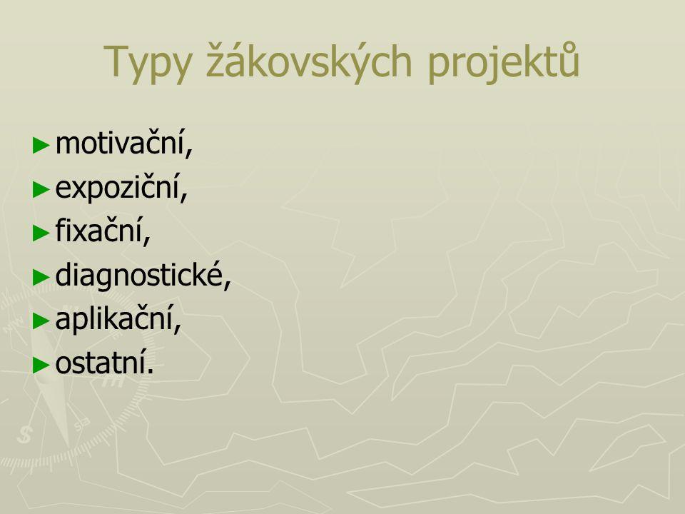 Typy žákovských projektů