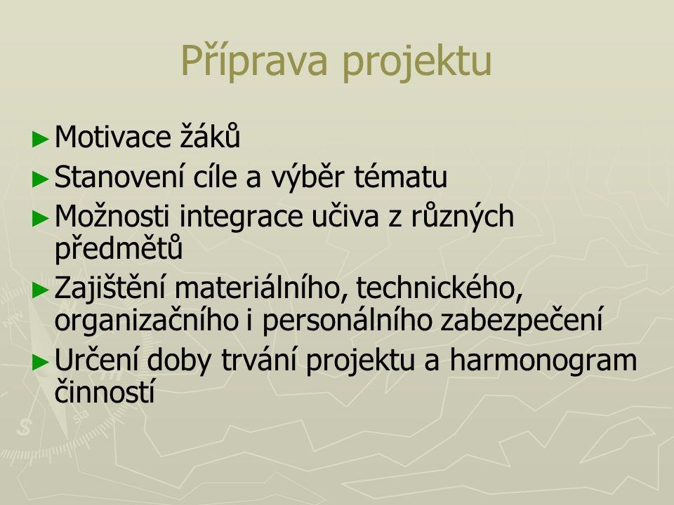 Příprava projektu Motivace žáků Stanovení cíle a výběr tématu