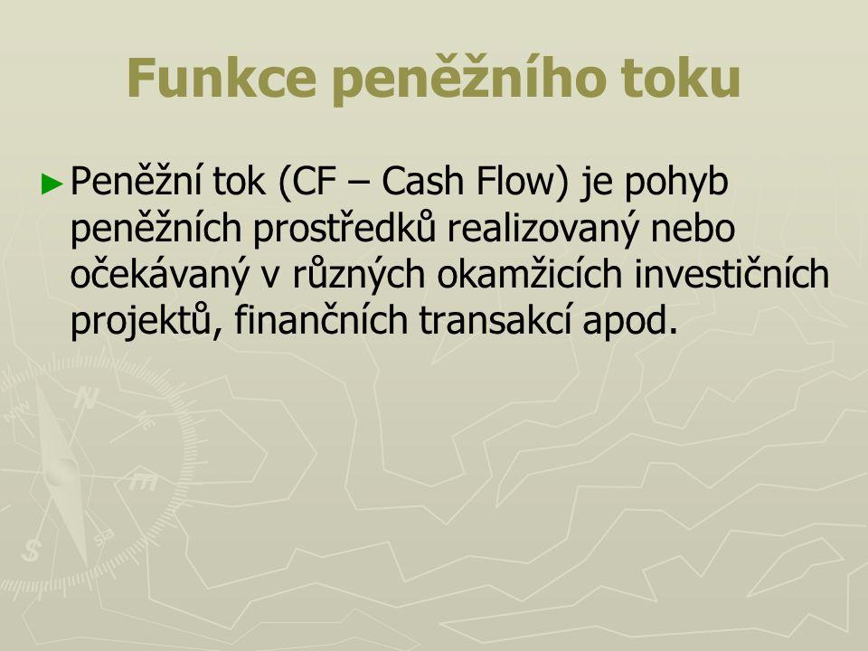 Funkce peněžního toku