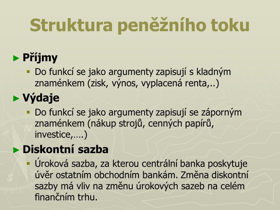 Struktura peněžního toku