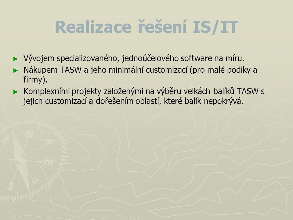 Realizace řešení IS/IT