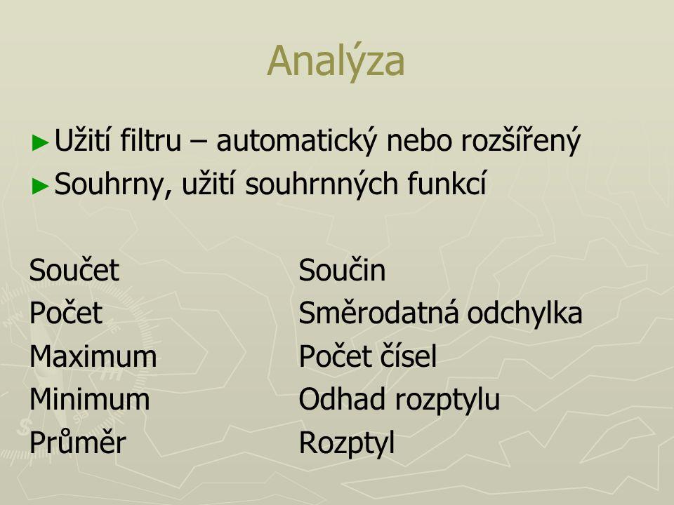 Analýza Užití filtru – automatický nebo rozšířený