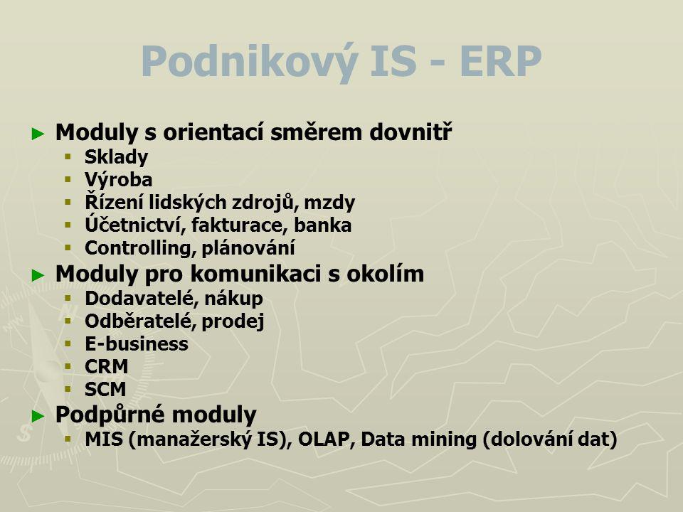 Podnikový IS - ERP Moduly s orientací směrem dovnitř