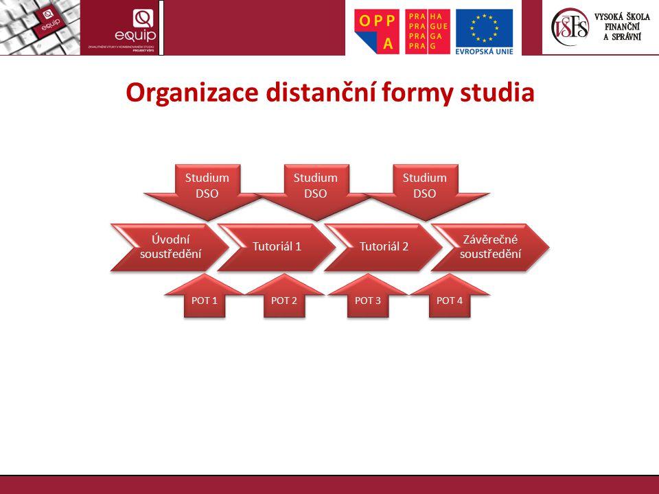 Organizace distanční formy studia