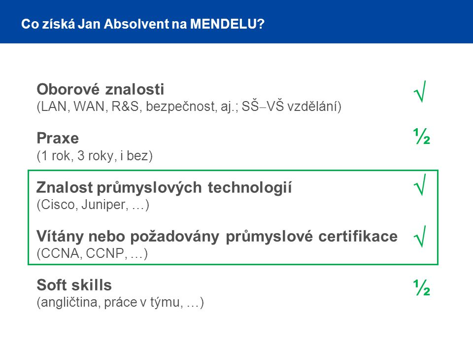 Co získá Jan Absolvent na MENDELU
