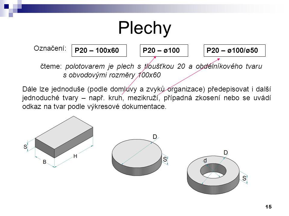 Plechy Označení: P20 – 100x60 P20 – ø100 P20 – ø100/ø50