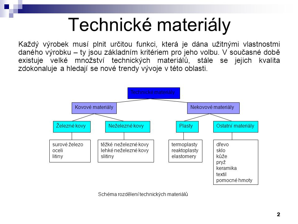 Technické materiály
