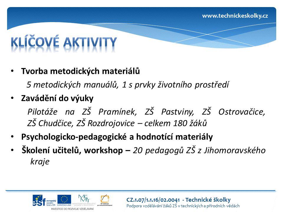Klíčové aktivity Tvorba metodických materiálů
