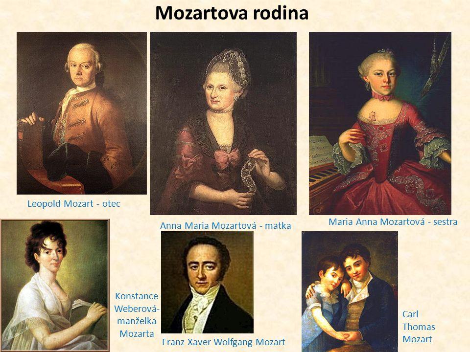 Mozartova rodina Leopold Mozart - otec Maria Anna Mozartová - sestra