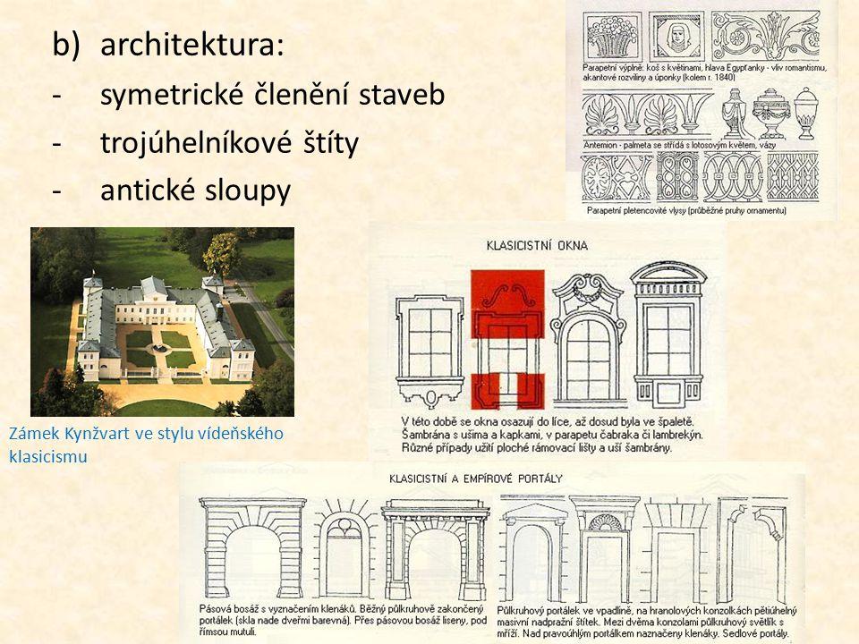 architektura: symetrické členění staveb trojúhelníkové štíty