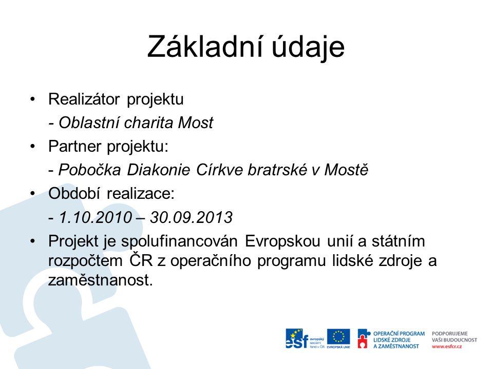 Základní údaje Realizátor projektu - Oblastní charita Most