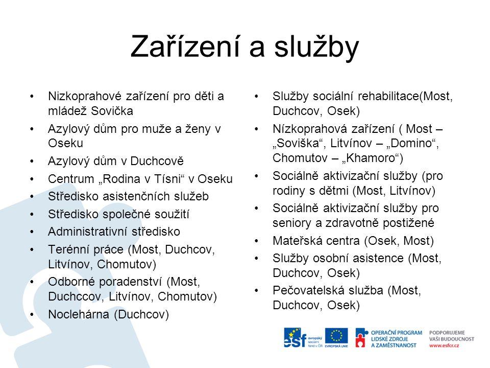 Zařízení a služby Nizkoprahové zařízení pro děti a mládež Sovička