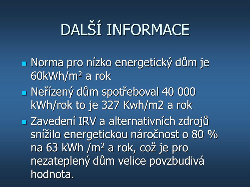 DALŠÍ INFORMACE Norma pro nízko energetický dům je 60kWh/m2 a rok