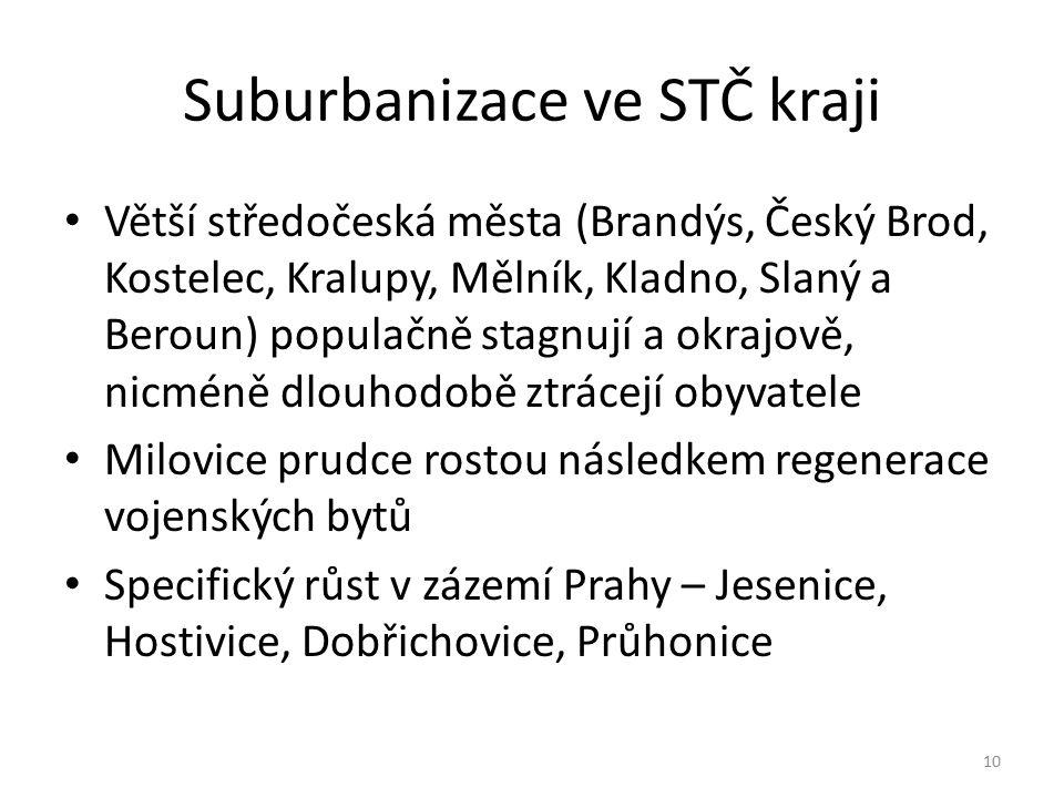 Suburbanizace ve STČ kraji