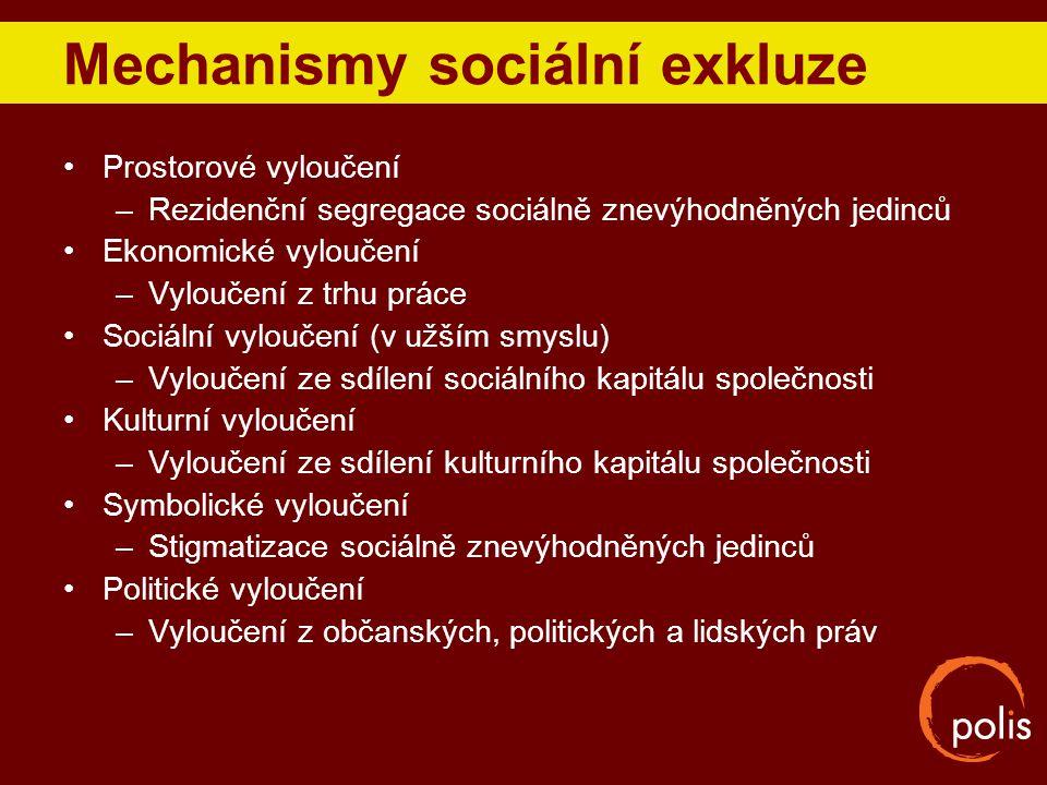 Mechanismy sociální exkluze