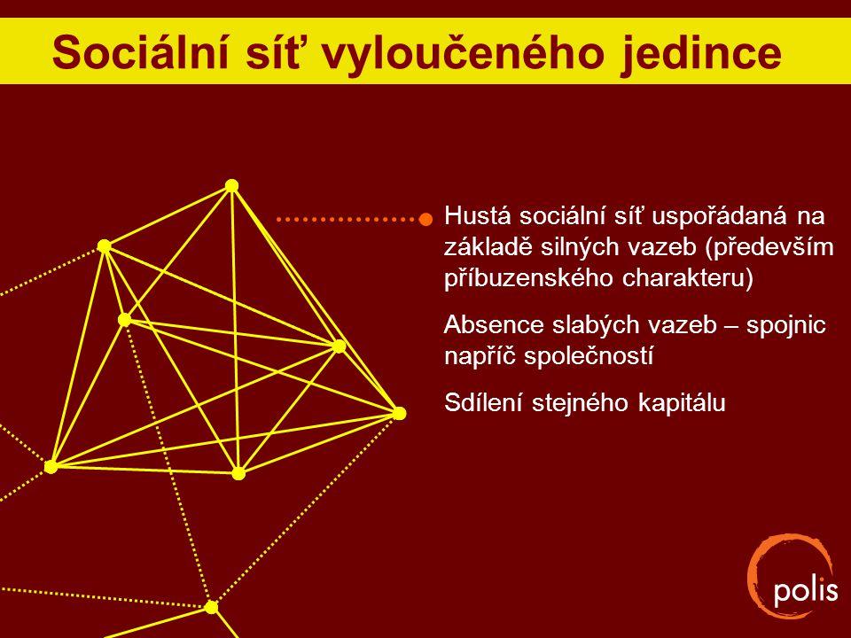 Sociální síť vyloučeného jedince