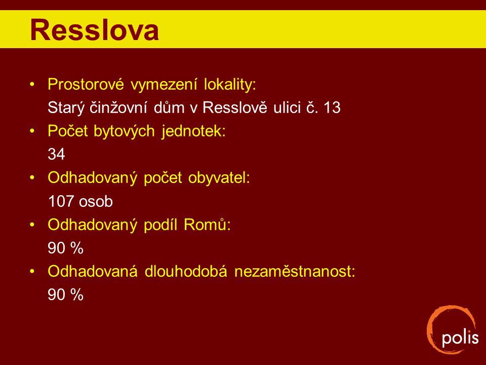 Resslova Prostorové vymezení lokality: