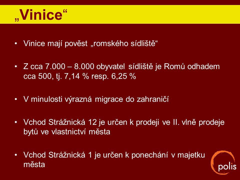 """""""Vinice Vinice mají pověst """"romského sídliště"""