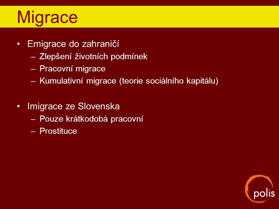 Migrace Emigrace do zahraničí Imigrace ze Slovenska