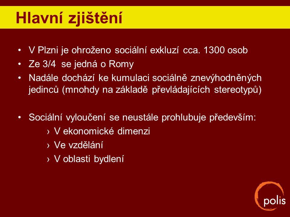 Hlavní zjištění V Plzni je ohroženo sociální exkluzí cca. 1300 osob