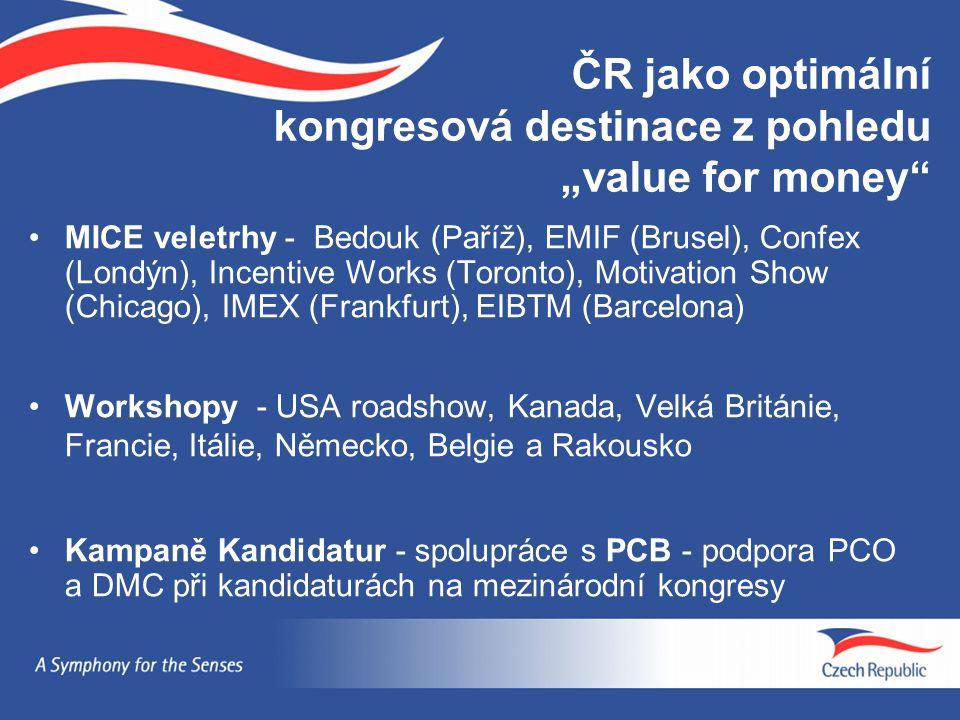 """ČR jako optimální kongresová destinace z pohledu """"value for money"""