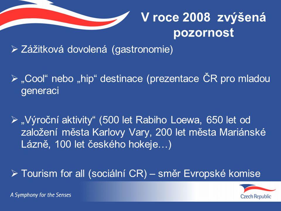 V roce 2008 zvýšená pozornost