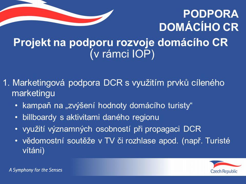 Projekt na podporu rozvoje domácího CR