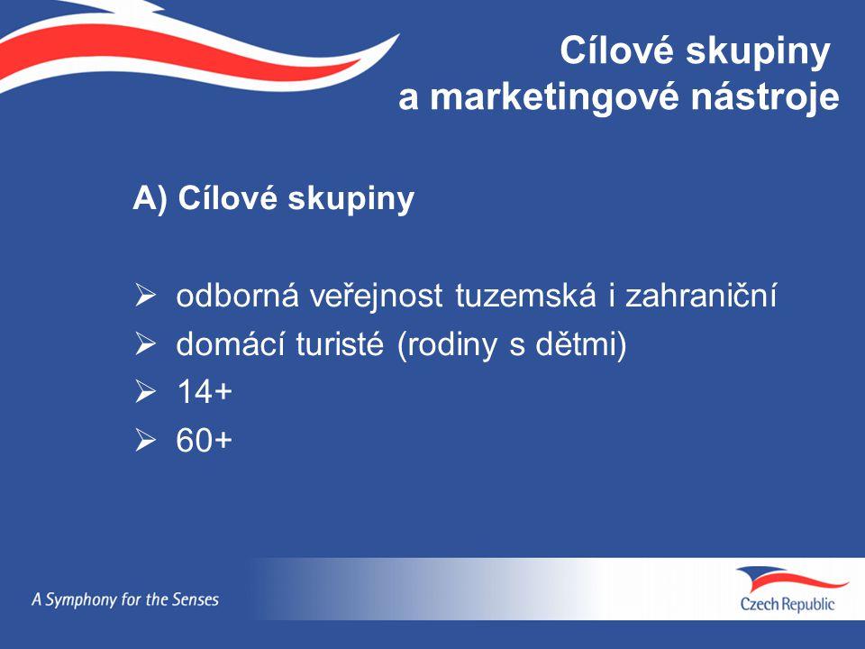 Cílové skupiny a marketingové nástroje