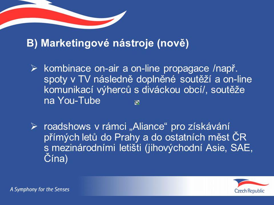 B) Marketingové nástroje (nově)