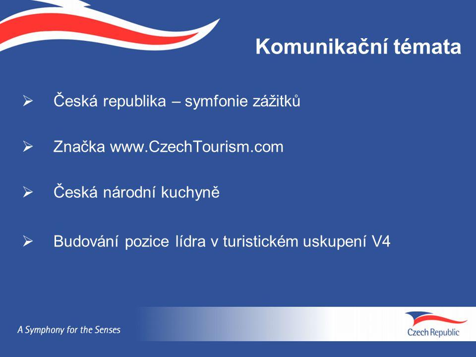 Komunikační témata Česká republika – symfonie zážitků