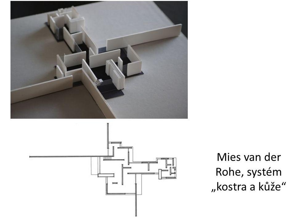 "Mies van der Rohe, systém ""kostra a kůže"