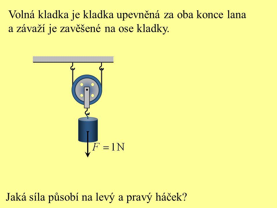 Volná kladka je kladka upevněná za oba konce lana