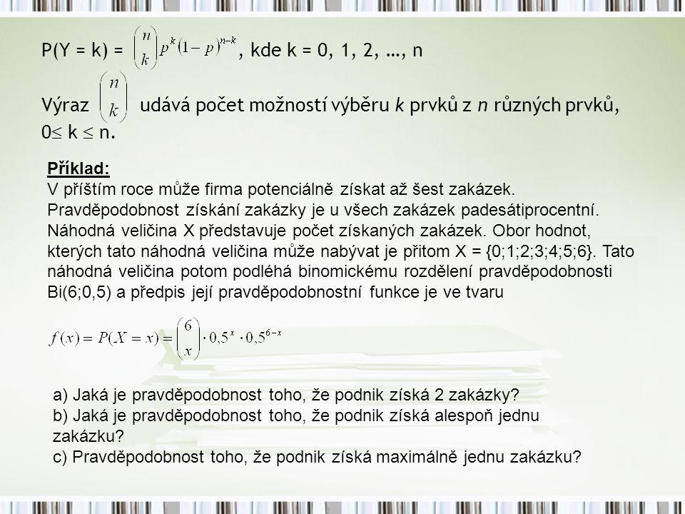 Výraz udává počet možností výběru k prvků z n různých prvků, 0 k  n.