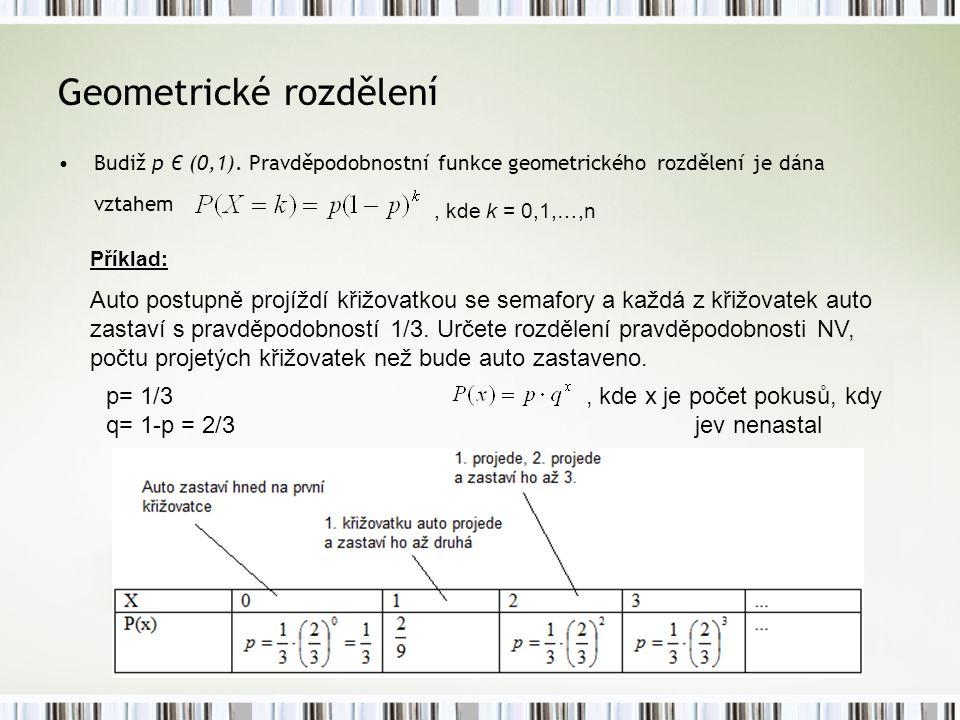 Geometrické rozdělení