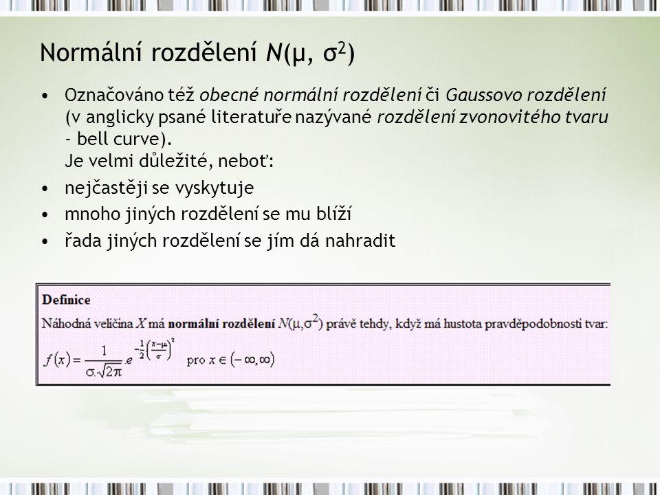 Normální rozdělení N(μ, σ2)