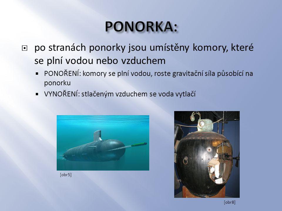 PONORKA: po stranách ponorky jsou umístěny komory, které se plní vodou nebo vzduchem.
