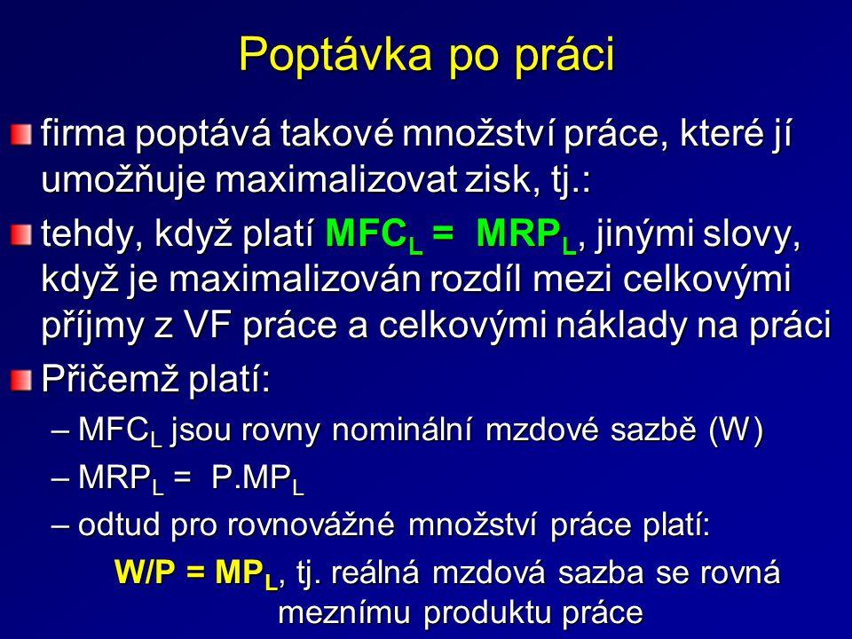 W/P = MPL, tj. reálná mzdová sazba se rovná meznímu produktu práce