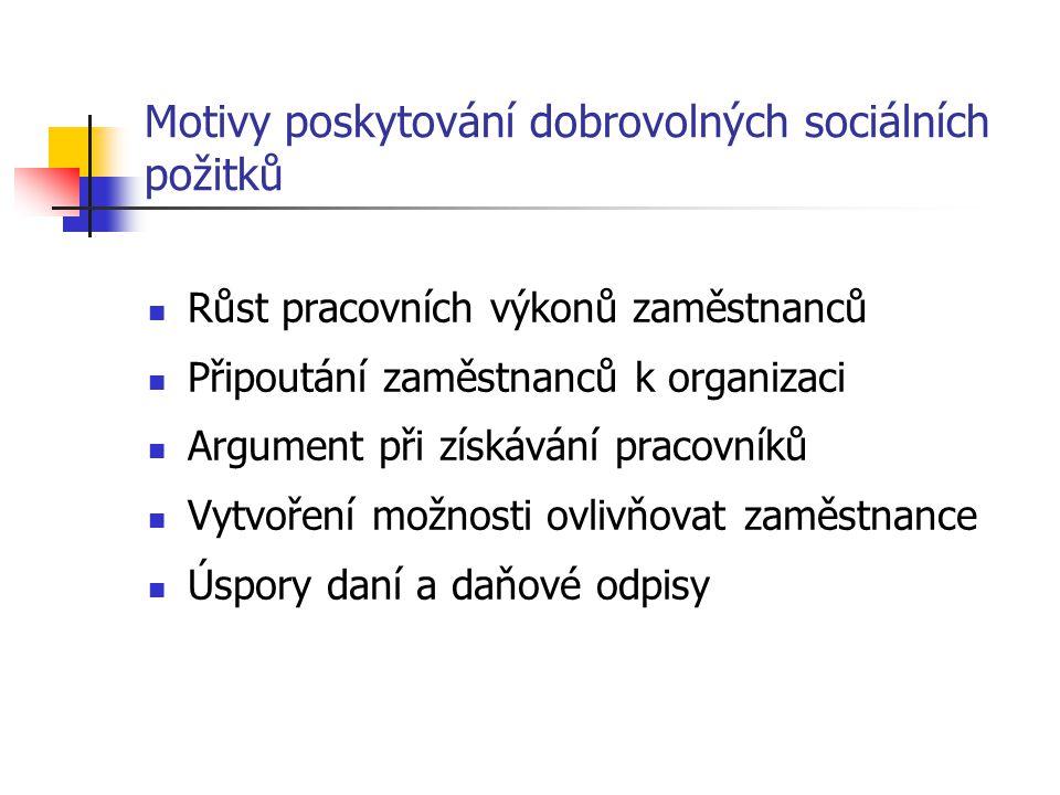 Motivy poskytování dobrovolných sociálních požitků