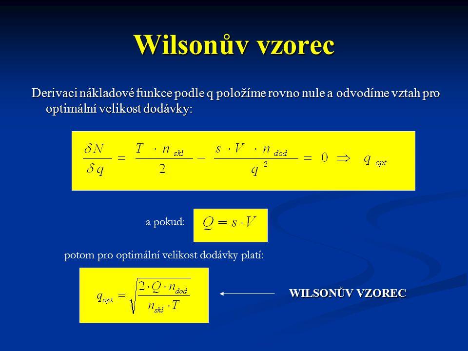 Wilsonův vzorec Derivaci nákladové funkce podle q položíme rovno nule a odvodíme vztah pro optimální velikost dodávky: