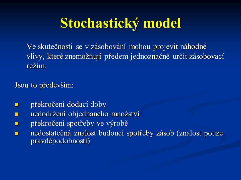 Stochastický model Ve skutečnosti se v zásobování mohou projevit náhodné. vlivy, které znemožňují předem jednoznačně určit zásobovací.