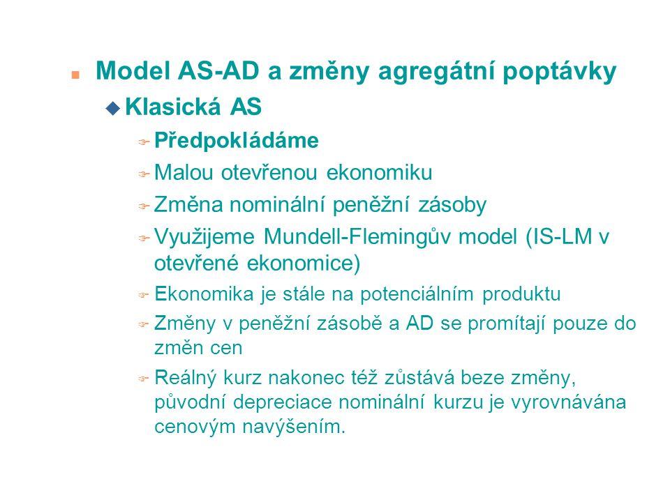 Model AS-AD a změny agregátní poptávky