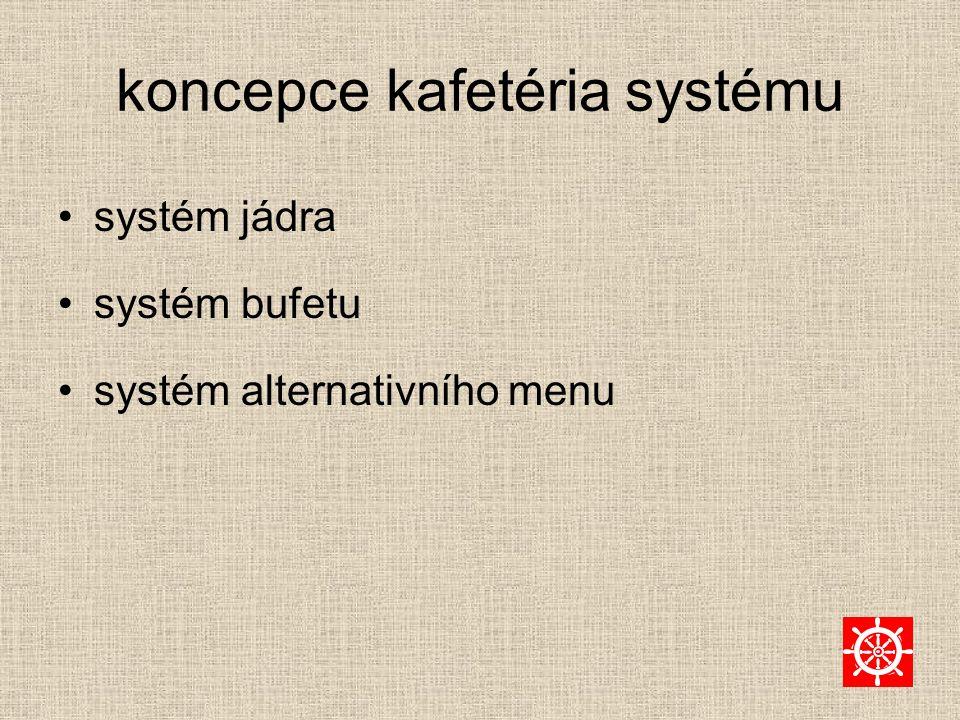 koncepce kafetéria systému