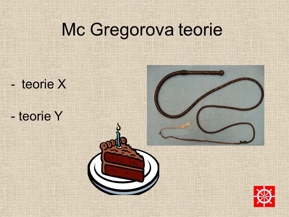 Mc Gregorova teorie - teorie X - teorie Y