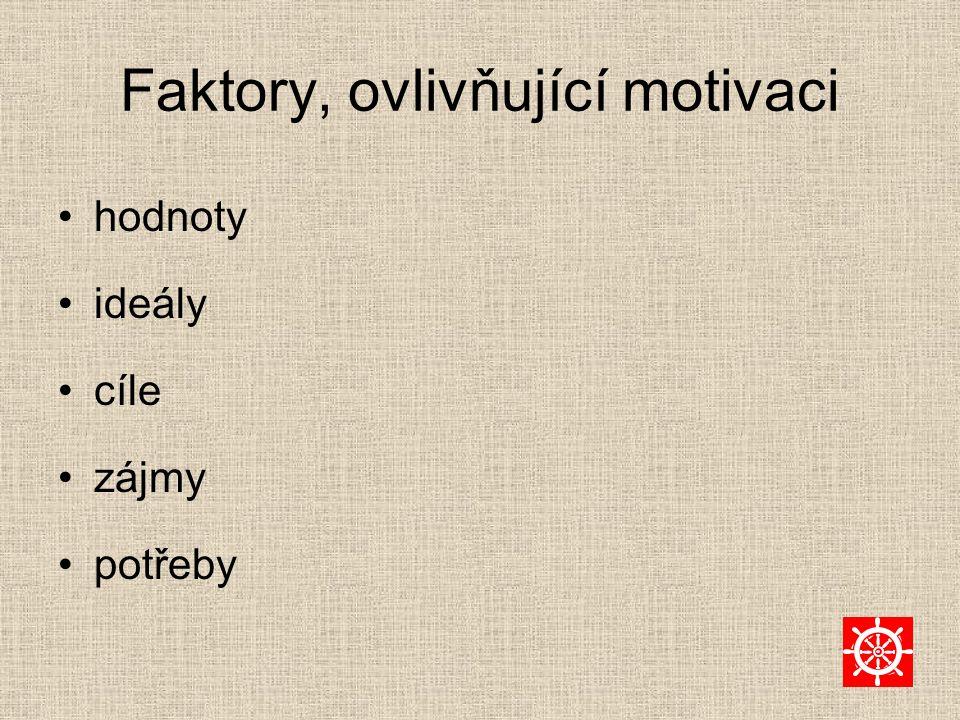 Faktory, ovlivňující motivaci