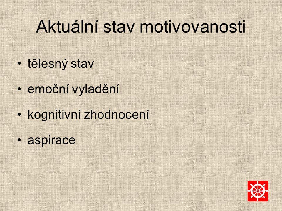 Aktuální stav motivovanosti