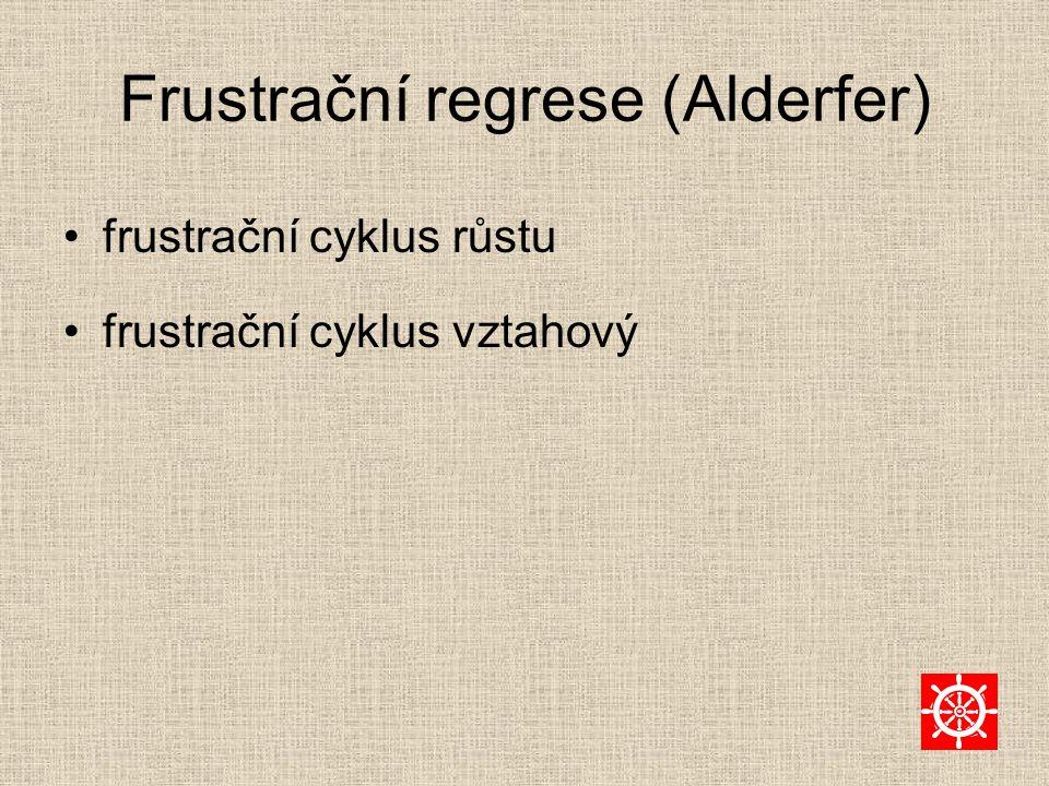 Frustrační regrese (Alderfer)