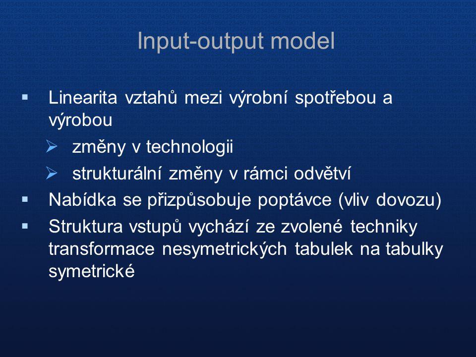 Input-output model Linearita vztahů mezi výrobní spotřebou a výrobou
